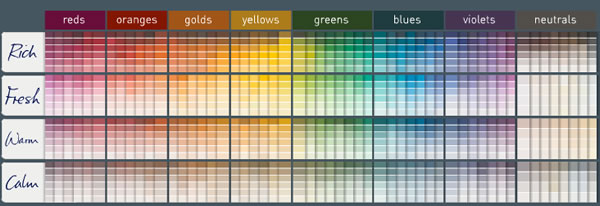 Dulux Interior Paint Color Chart Image Of Ruostejarvi